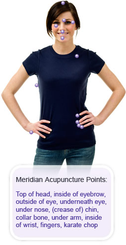 Meridian Acupuncture Points: Top of head, inside of eyebrow, outside of eye, underneath eye, under nose, (crease of) chin, collar bone, under arm, inside of wrist, fingers, karate chop